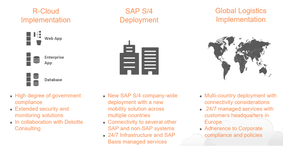 AWS SAP Competency – Cloud Comrade – Cloud Solutions on AWS